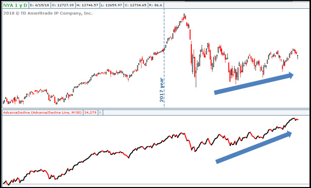 Breadth-taking views of the market's health   TD Ameritrade