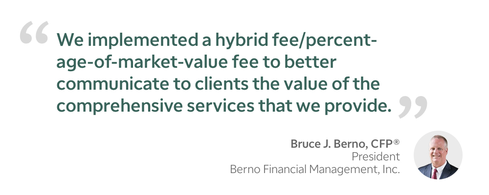 we implemented a hybrid fee and percentage-of-market-value fee to better communicate to clients the value of the comprehensive services that we provide