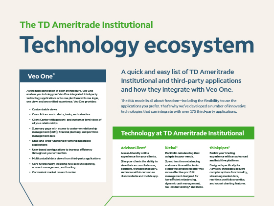 Check out our Technology Ecosystem today