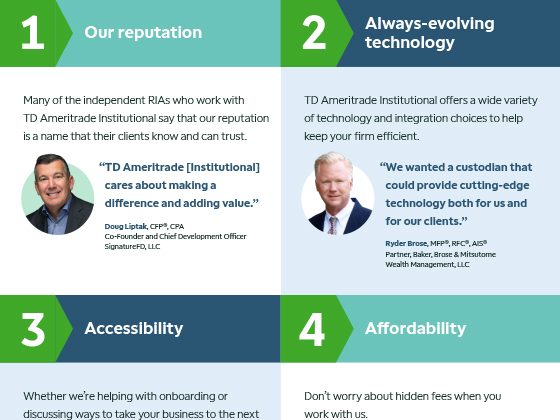 10 reasons why RIAs choose TD Ameritrade Institutional