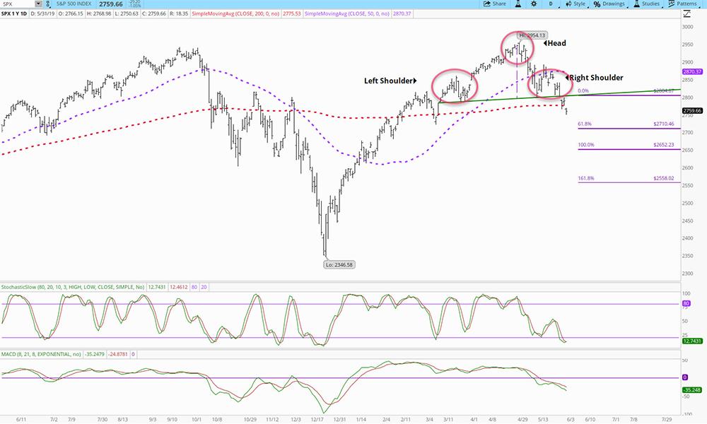 Turmoil in U S  Treasury yields | TD Ameritrade Institutional