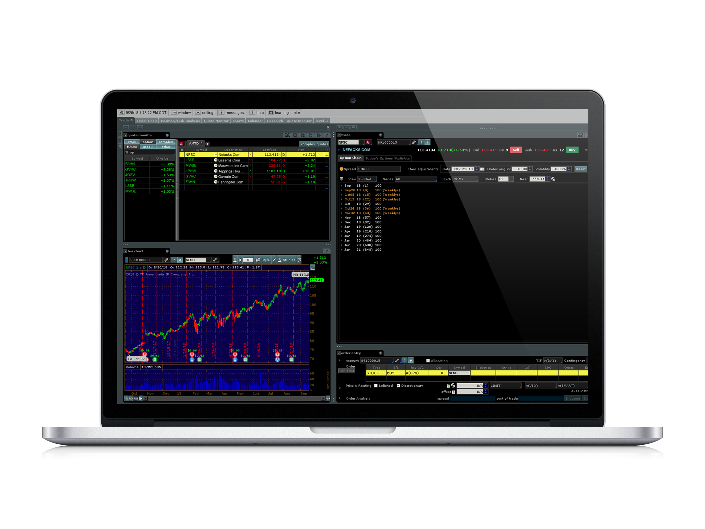 thinkpipes: This advanced trading platform delivers streaming market data, real-time analytics, and robust charting features.