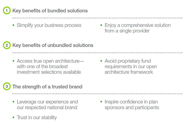 TD Ameritrade Retirement Plan - Key Benefits